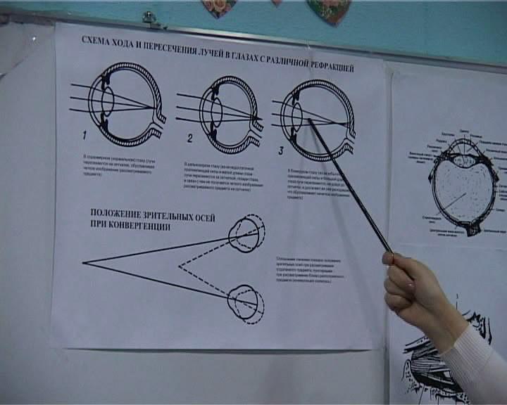 Уникальный курс коррекции зрения методом Уильяма Бейтса
