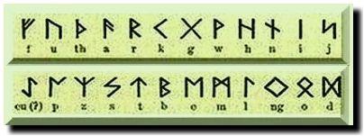Ключ к письменности - Ткань Мироздания
