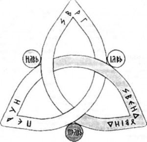 Славяно-Арийский ведизм