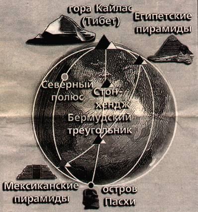 Параллели и меридианы — это условные линии на поверхности