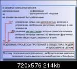 Курс лекций по Концепции Общественной Безопасности ( 2004 ) DVDRip