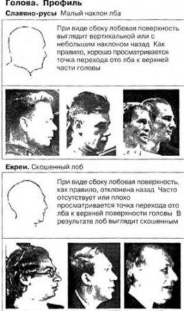 """М.В.Тихомиров """"Мы и Они"""""""