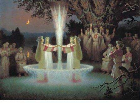 Праздники Родового Духа