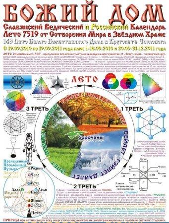Божий Дом. Славянский Ведический и Российский календарь.