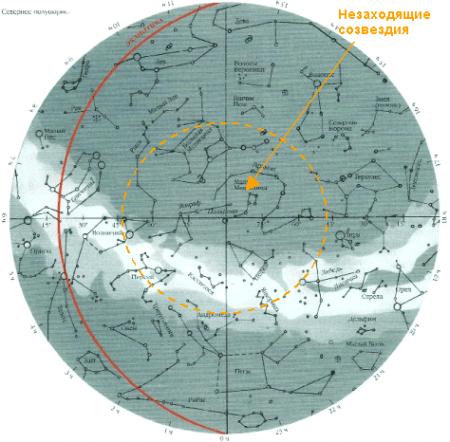 Руны и даты Даарийского Круголета Числобога (Древнего Славяно-Арийского Календаря).
