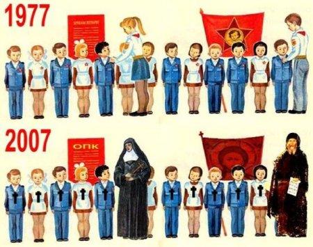 ''Православие'' Головного Мозга (ПГМ)