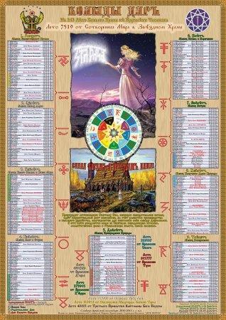 Праздник Рамха-Ита (Новолетие зфі )
