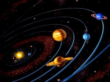 Все Небесные тела в нашей Системе Ярилы-Солнца