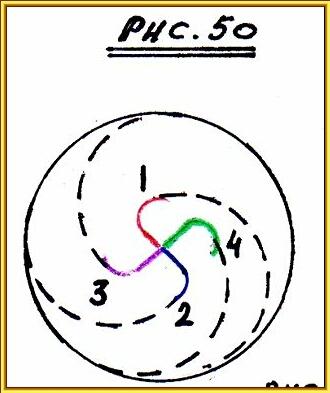 Славяно-Арийская Система Чакр