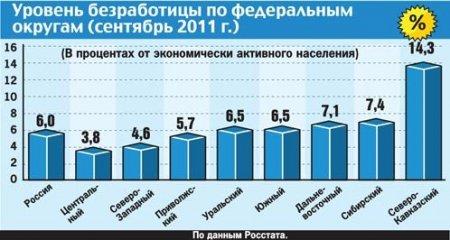 Константин Полторанин: Нам не нужны даже те гастарбайтеры, которые уже есть в стране!