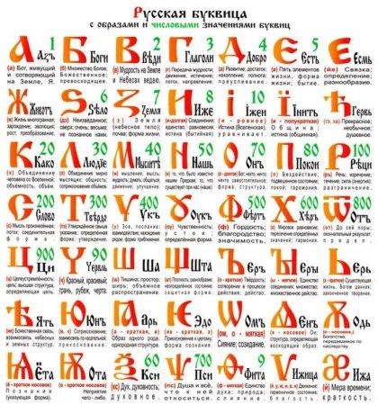 Русская Буквица - Полный Русский Алфавит.