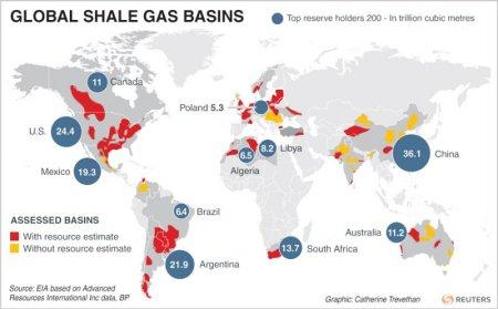» США объявляет России газовую войну?