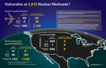 » Тактический ядерный камень преткновения