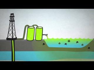 Сланцевый газ, мифы и перспективы.