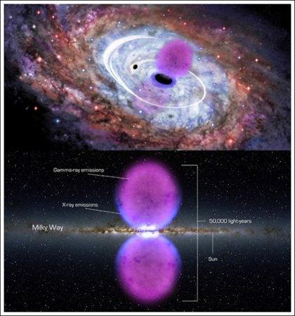 Галактические истории.