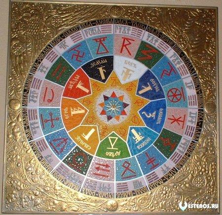 наиболее  обширная система по астрологии, а также космологии существует у наших предков –  Славян и Ариев