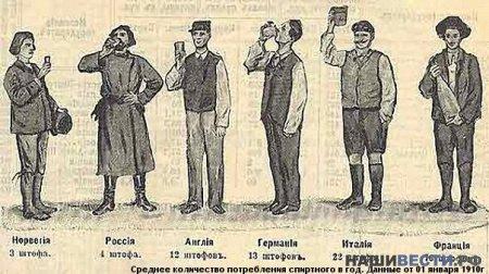 Миф о русском пьянствеВесьма распространённое мнение