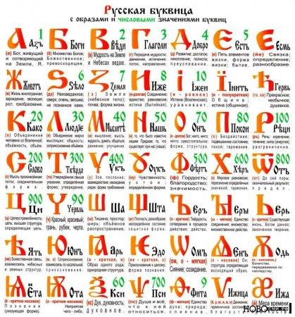 Русская Азбука – целостная, полная, образная.