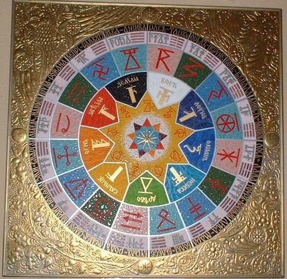 Что такое Культ Ура?