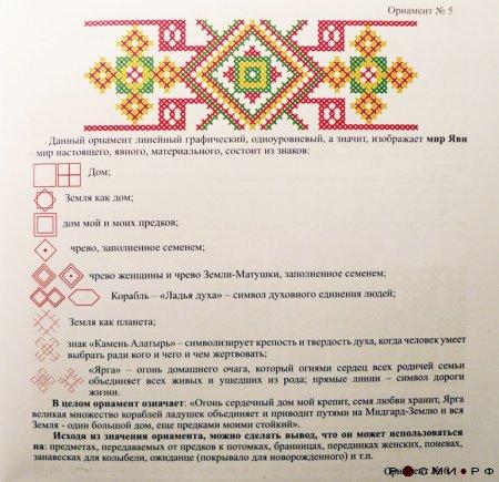 Что такое Русская Обрядовая Магия? Она ближе, чем