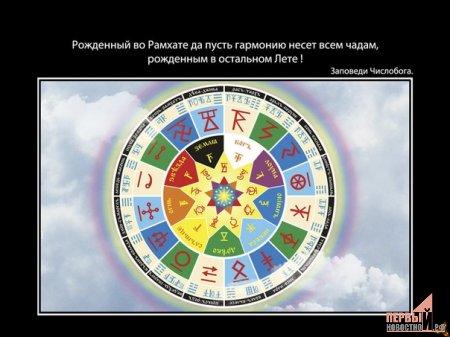 """Славянская """"астрология"""". Звезды и Земли."""
