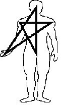 Христианское нанесение пентаграммы на самого себя.