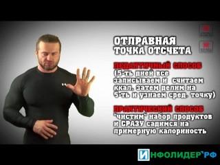 Подбор роликов с суперэффективными тренировками.