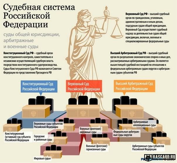 НОД: Новое О ЦБ и Конституционном суде