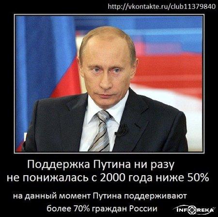Новое восприятие Путина. Комментарии к статье.