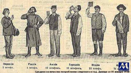 Миф о пьяном русском.