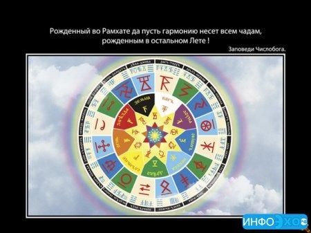 """Славянская """"астрология"""". Программа расчётов"""