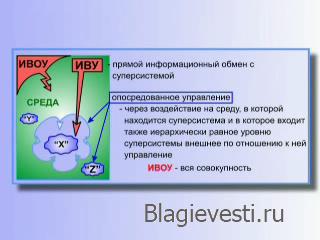 Лекции Генерала Петрова пишет:12. Суперсистемы.