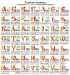 Азбучные истины. Русская Азбука – целостная, полная, образная.
