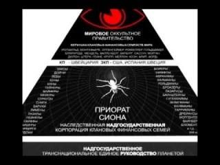 Эмигарнты в России.