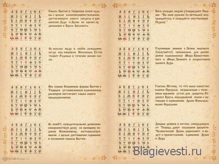 Азбучные Истины - Славянская Азбука