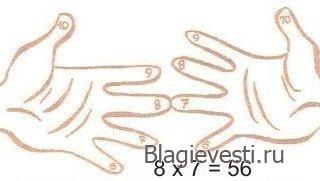 Древнеславянский метод счёта на пальцах.