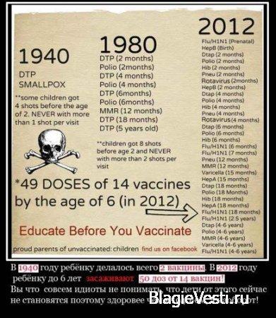 О лекарствах. О врачах. О СИСТЕМЕ. Факты…